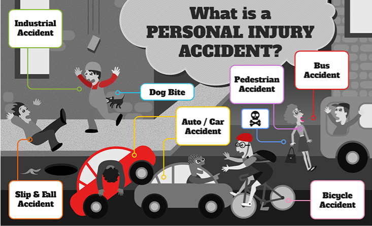 Accident Lawyer | Anaheim | Law Offices of Armen Zadourian
